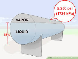 3 Ways To Handle Anhydrous Ammonia Wikihow