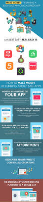 ideas about app development cost app 1000 ideas about app development cost app development mobile app design and best app design