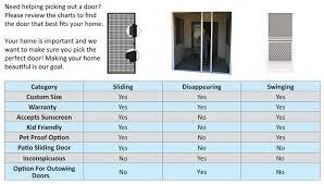screen door chart