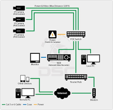 cat5 diagram wiring wiring diagram Cat5 Diagram Wiring cat5 connector wiring diagram on screen1024x1024 jpeg wiring diagram for cat5