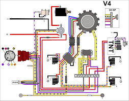 johnson wiring harness wiring diagram list johnson wiring harness diagram picture schematic wiring johnson 70 wiring harness 1991 johnson wiring harness