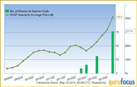 Joel Greenblatts Gotham Capital Top 5 New Stocks Nasdaq