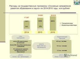Бюджет обрaзовaние инвaлидов министерство Бесплатный сайт  Дипломная работа социальная защита инвалидов bestreferatru