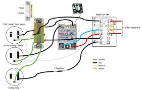 mypin td4 snr pt100 wiring diagram home brew forums any help should i go to a two switch outlet i don t think the diagram below would solve the ssr issue i did add the fan and a fuse