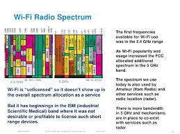 Wifi Attenuation Chart Understanding Rf Fundamentals And The Radio Design Of