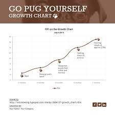 Growth Chart Go Pug Yourself Template Visme