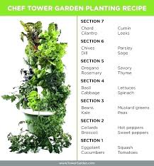 diy aeroponic tower garden tower garden vertical diy hydroponic garden tower bigfoot forums