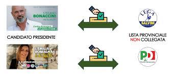 Elezioni Emilia-Romagna: L'incognita voto-disgiunto
