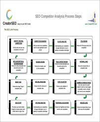 Competitive Analysis Report - Kleo.beachfix.co