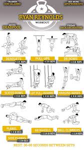 Back Exercises Gym Chart Deadpool Workout Ryan Reynolds The Rock Workout Pop