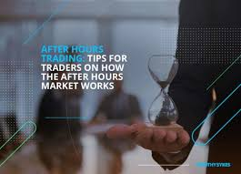 After Hours Trading Charts