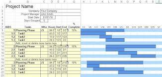 Gantt Chart Using Excel 2010 How To Create A Gantt Chart In Excel Lamasa Jasonkellyphoto Co