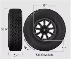 31 Tire Size Chart What Size Are 33s Tires If You Use Measurements Like 265