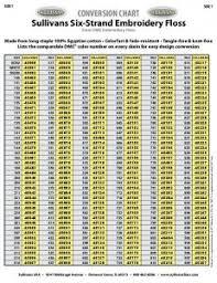 Physical Setting Chemistry Conversion Chart Mafiadoc Com