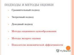 Лекция опционная стратегия