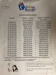 Tylenol And Ibuprofen Alternating Chart Infant And Childrens Dosage By Weight For Tylenol And