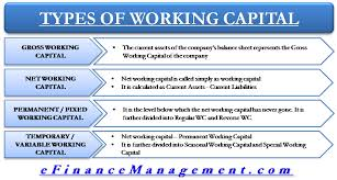 temporary variable wc types of working capital