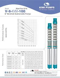 Submersible Pump Size Chart V6 Submersible Pumps Submersible Pumps Manufacturers And