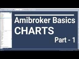 Part 1 Amibroker Basics Loading Charts And Indicators On Amibroker Software