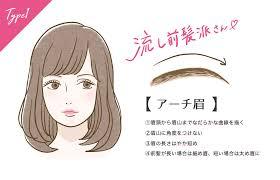 超かわいーっ 男ウケする前髪別 眉毛の整え方33 イラスト