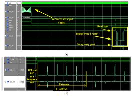 Sensors Free Full Text A Method Of Fpga Based Extraction