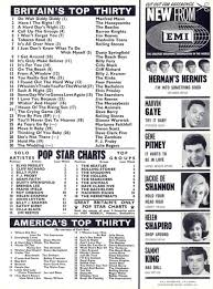 Us And Uk Pop Charts Pop Weekly Magazine August 29 1964