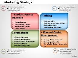 Marketing Plan Ppt Example Marketing Plan Template Ppt Marketing Plan Presentation Ppt