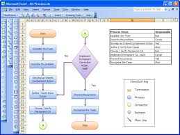 Microsoft Program To Make Flow Charts Creating A Process Flow Chart Get Rid Of Wiring Diagram