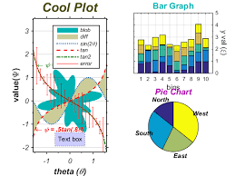 Matlab Pie Chart Color Matlab Plot Gallery Area Bar Pie Charts With Annotations
