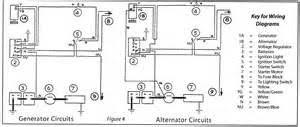 honda 4 wire alternator wiring diagram images one wire alternator ac delco 4 wire alternator wiring diagram wordpress