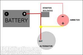 ammeter gauge wiring wiring diagrams best factory ammeter wiring fordification com volt gauge wiring diagram ammeter gauge wiring