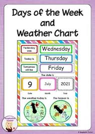 Days Of The Week Chart Days Of The Week And Weather Chart