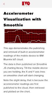 Smoothie Charts Example Visualizing Accelerometer Data Using Ibm Watson Iot Platform