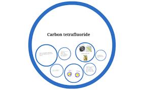 Carbon Tetrafluoride By Zach Witmer On Prezi