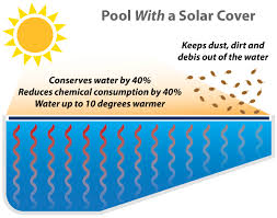 solar pool covers pull double duty