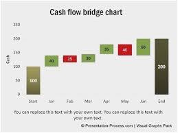 Cash Flow Diagram Excel Admirably Discounted Cash Flows Excel