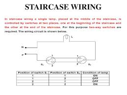 godown wiring connection diagram wiring diagram article review staircase wiring circuit diagram 3 way switch wiring diagram basicstaircase wiring pdf wiring diagram staircase wiring