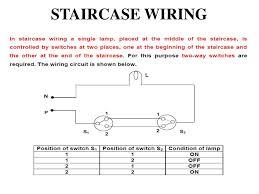 staircase wiring pdf wiring diagram show staircase wiring circuit diagram wiring diagram perf ce staircase wiring report pdf staircase wiring pdf