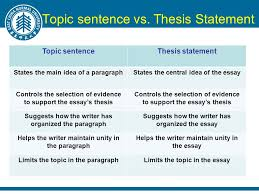 topic thesis statement resume models in word format for freshers topic thesis statement