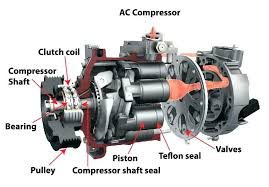 home ac compressor replacement cost. Air Conditioner Compressor Cost For Car Ac Ricks Free Auto Repair Advice Home Replacement E