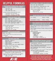 Ace Bmi Chart Ace Exam Prep Helpful Formulas Sheet Ace Fitness Fitness