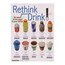 Rethink Your Drink Chart Health Edco Nutrition Education