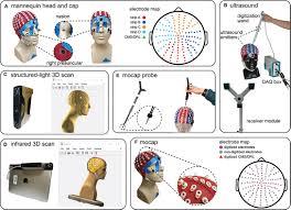 Frontiers More Reliable Eeg Electrode Digitizing Methods