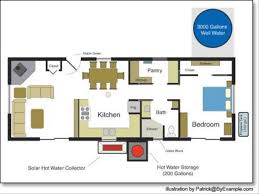low cost to build modern house plans homes zone intended for build a low cost house