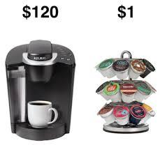 Keurig Or Nespresso The Implications For Enterprise Software Vendors