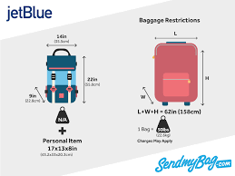 Jetblue Chart Jetblue Baggage Allowance For Carry On And Checked Baggage