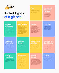 Make Free Tickets Use Multiple Ticket Types To Make Your Event A Success