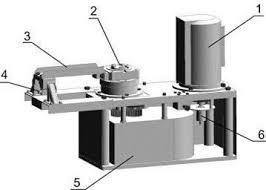 Реферат Автоматическая система управления процессом испытаний  На рисунке 1 представлено устройство испытательного стенда для проведения нагрузочных испытаний ЭП