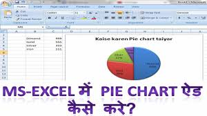 Make Me A Chart How To Make A Pie Chart In Ms Excel In Hindi Microsoft Excel Me Pie Chart Insert Kaise Kare