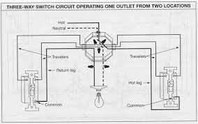 dewalt wiring diagrams professional pocket reference three way switch circuit operating one lighting outlet from 2 locations